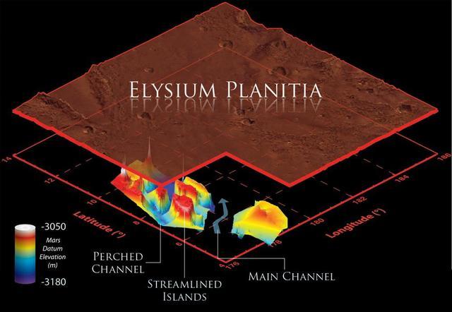 Vizualizarea canalelor îngropate Marte Vallis