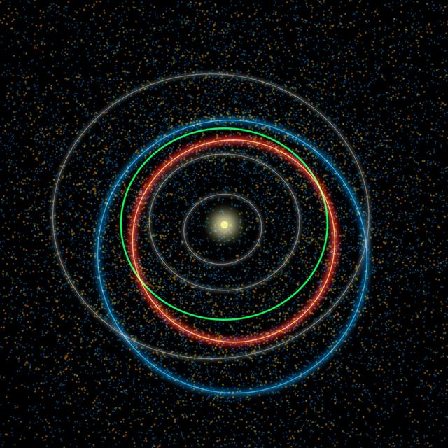 Forfota sistemului nostru solar