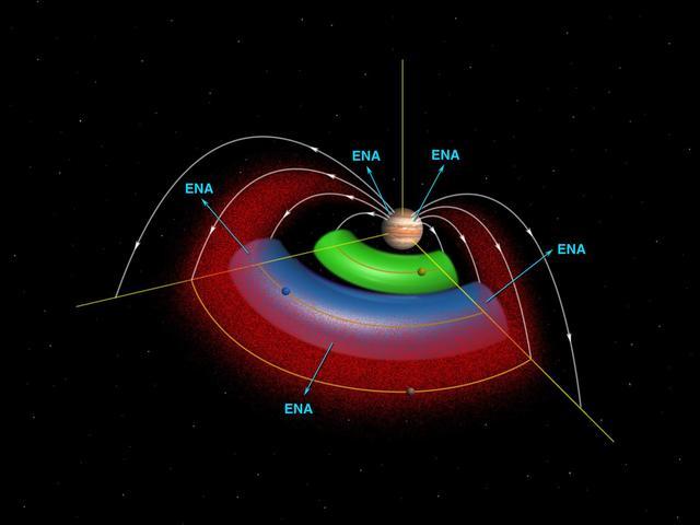 Diagrama Jupiter Torus