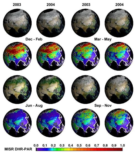 Schimbări sezoniere în suprafața pământului Albedo