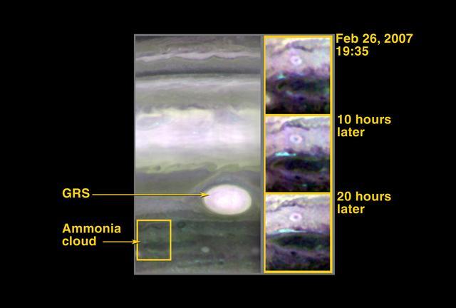 Testarea activității furtunii pe Jupiter
