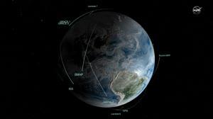 Vantage Point pentru a vedea Pământul NASA