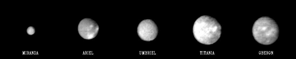 Uranus – Portret de familie